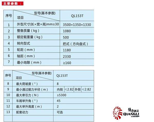 国三资质的vwin德赢网官方下载三轮车的主要参数